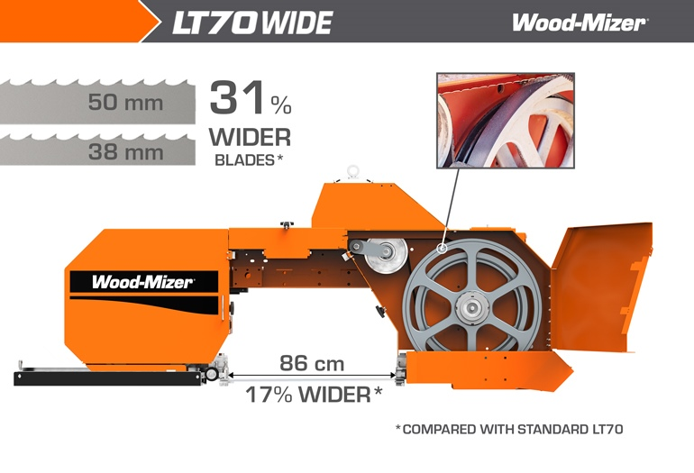 Achieve higher performance with the Wood-Mizer LT70 WIDE Sawmill - now with optional WIDE...